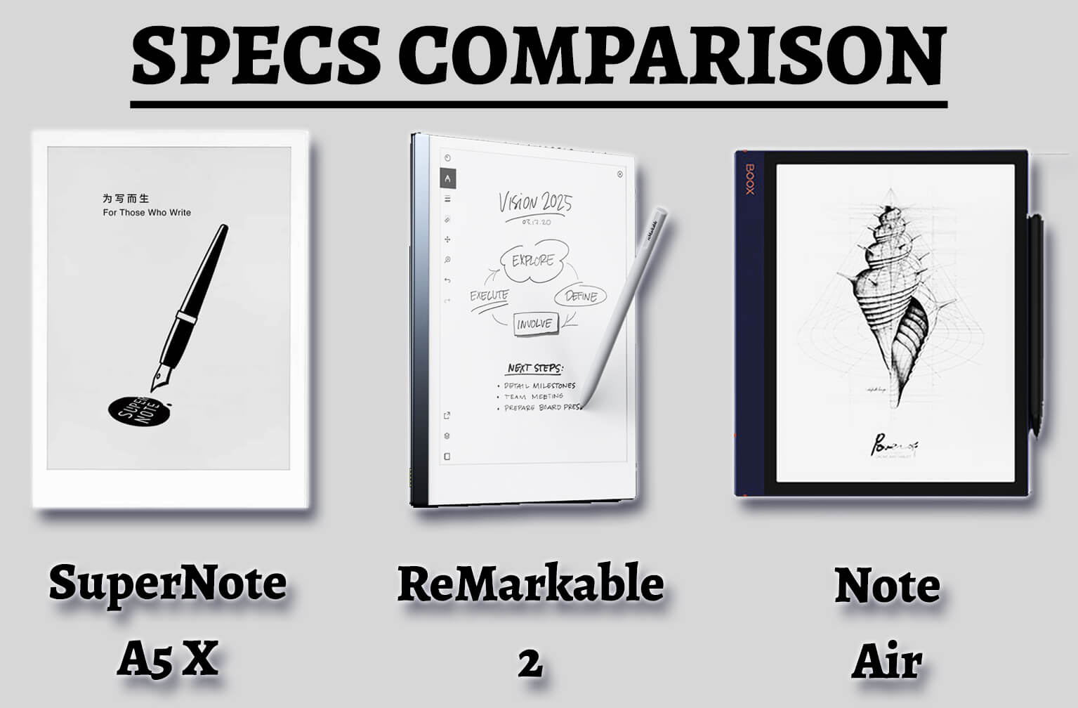 SuperNote A5X vs Remarkable2 vs OnyxBoox Note air specs